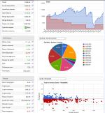 statistiques FxBlue.png